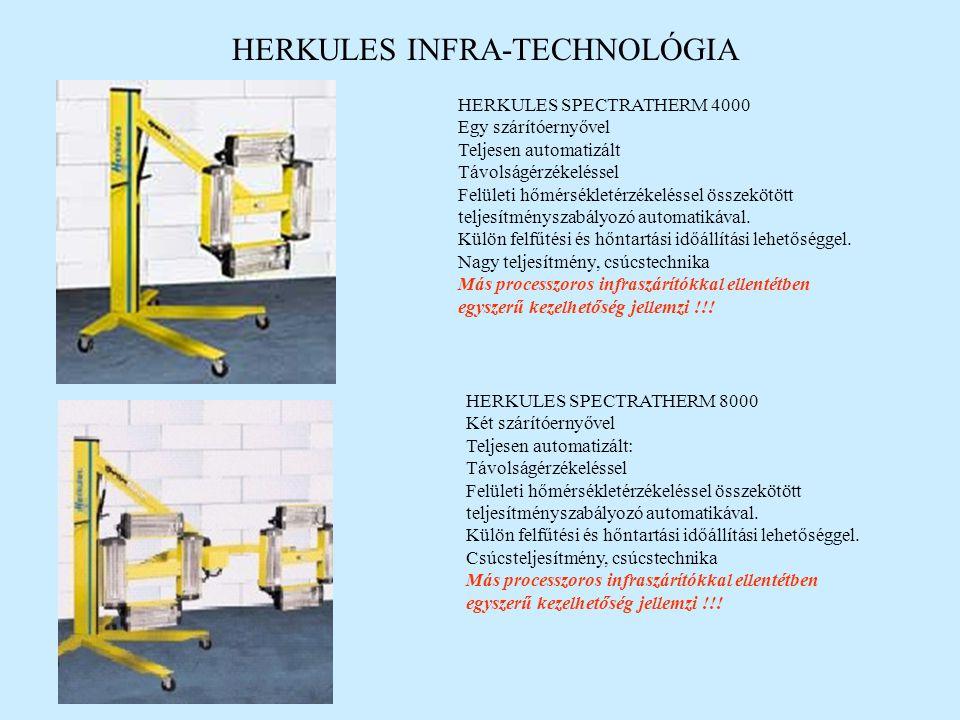 HERKULES INFRA-TECHNOLÓGIA HERKULES SPECTRATHERM 4000 Egy szárítóernyővel Teljesen automatizált Távolságérzékeléssel Felületi hőmérsékletérzékeléssel összekötött teljesítményszabályozó automatikával.
