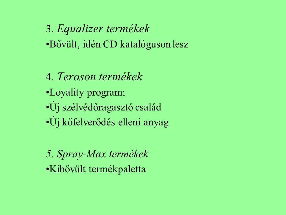 3. Equalizer termékek •Bővült, idén CD katalóguson lesz 4.