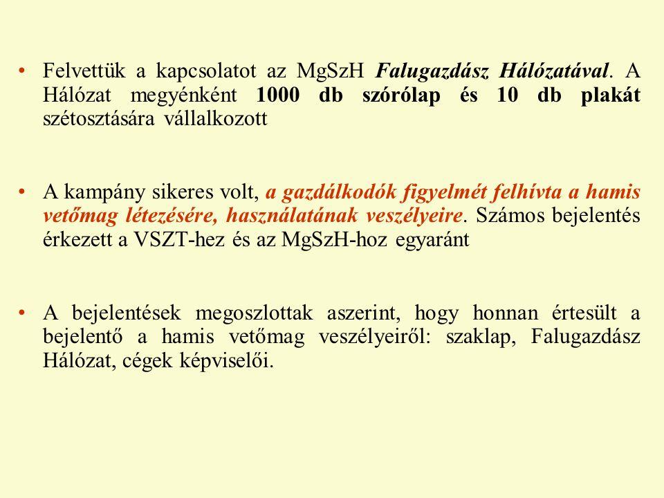 •Felvettük a kapcsolatot az MgSzH Falugazdász Hálózatával. A Hálózat megyénként 1000 db szórólap és 10 db plakát szétosztására vállalkozott •A kampány