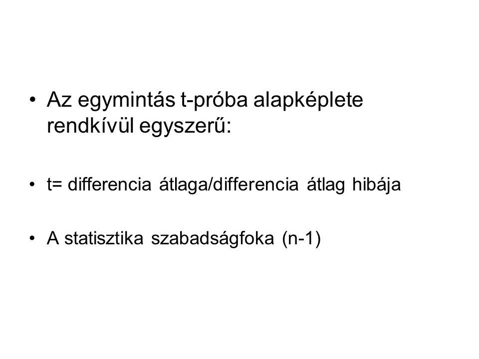 •Az egymintás t-próba alapképlete rendkívül egyszerű: •t= differencia átlaga/differencia átlag hibája •A statisztika szabadságfoka (n-1)