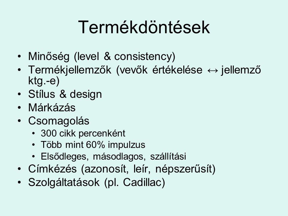 Termékdöntések •Minőség (level & consistency) •Termékjellemzők (vevők értékelése ↔ jellemző ktg.-e) •Stílus & design •Márkázás •Csomagolás •300 cikk p