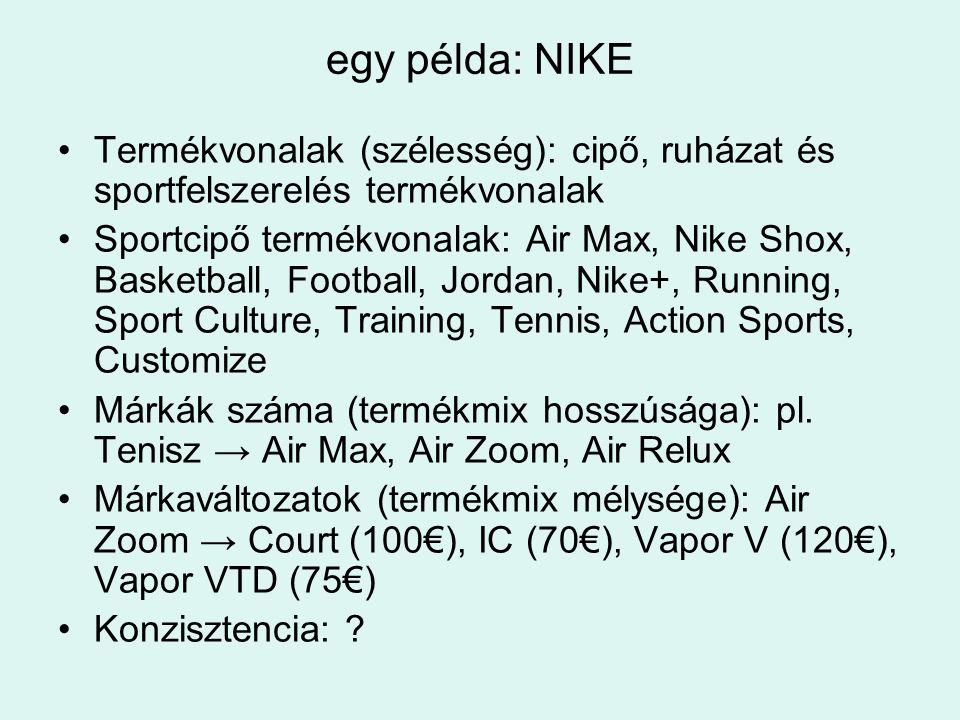 egy példa: NIKE •Termékvonalak (szélesség): cipő, ruházat és sportfelszerelés termékvonalak •Sportcipő termékvonalak: Air Max, Nike Shox, Basketball,