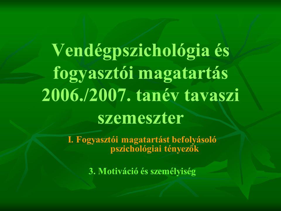 Vendégpszichológia és fogyasztói magatartás 2006./2007. tanév tavaszi szemeszter I. Fogyasztói magatartást befolyásoló pszichológiai tényezők 3. Motiv