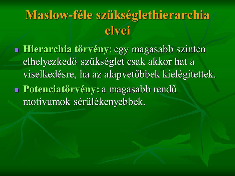 Maslow-féle szükséglethierarchia elvei  Hierarchia törvény: egy magasabb szinten elhelyezkedő szükséglet csak akkor hat a viselkedésre, ha az alapvet