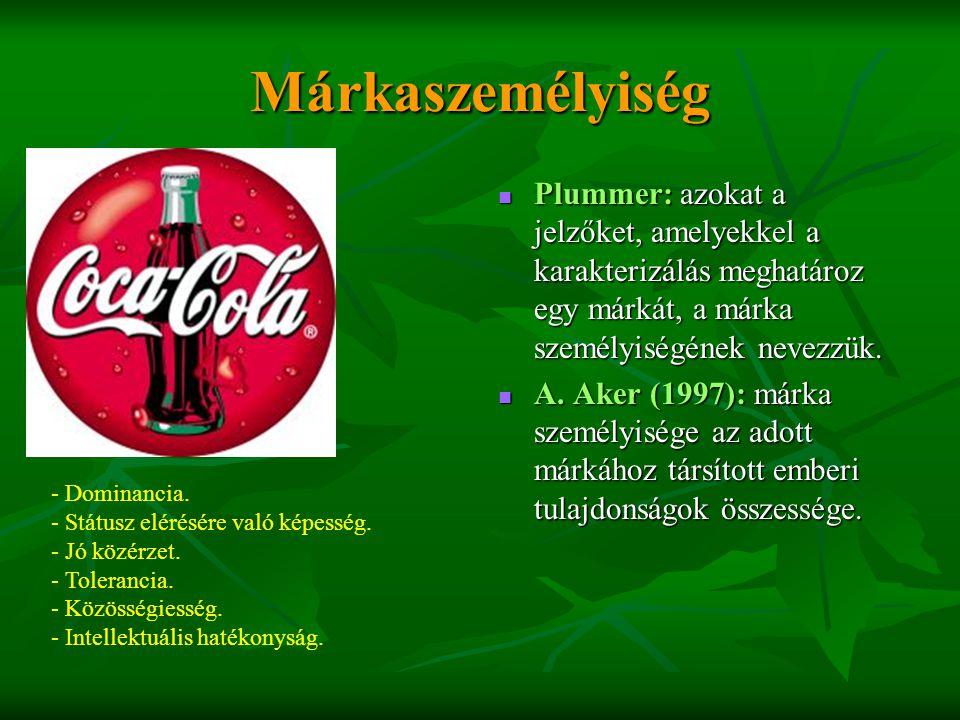 Márkaszemélyiség  Plummer: azokat a jelzőket, amelyekkel a karakterizálás meghatároz egy márkát, a márka személyiségének nevezzük.  A. Aker (1997):