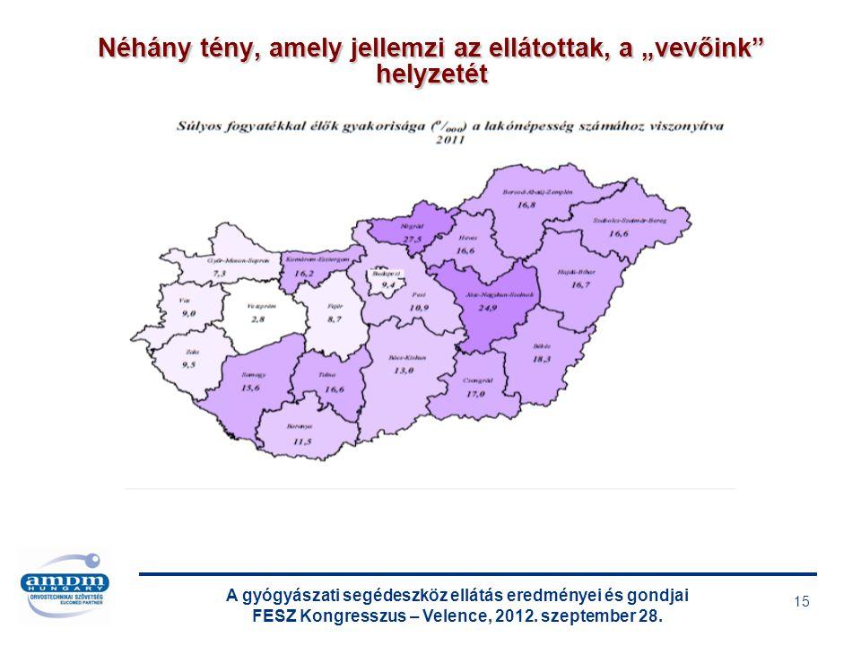 A gyógyászati segédeszköz ellátás eredményei és gondjai FESZ Kongresszus – Velence, 2012. szeptember 28. 15 Néhány tény, amely jellemzi az ellátottak,