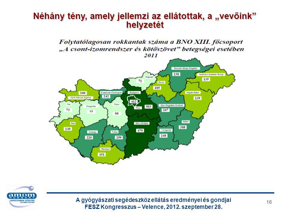 A gyógyászati segédeszköz ellátás eredményei és gondjai FESZ Kongresszus – Velence, 2012. szeptember 28. 16 Néhány tény, amely jellemzi az ellátottak,
