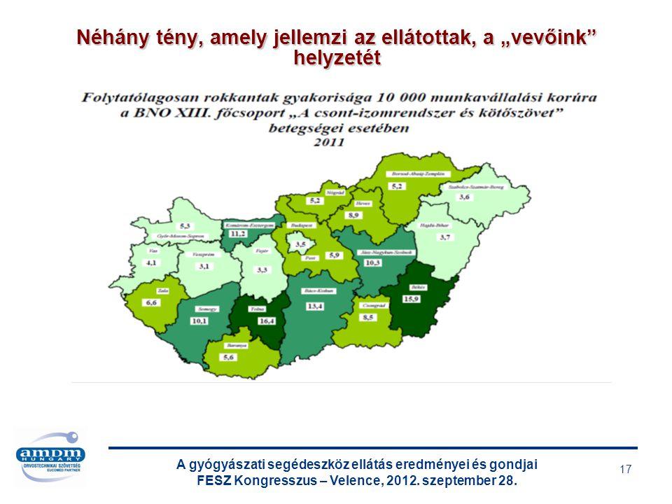 A gyógyászati segédeszköz ellátás eredményei és gondjai FESZ Kongresszus – Velence, 2012. szeptember 28. 17 Néhány tény, amely jellemzi az ellátottak,
