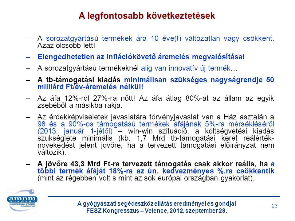A gyógyászati segédeszköz ellátás eredményei és gondjai FESZ Kongresszus – Velence, 2012. szeptember 28. 23 –A sorozatgyártású termékek ára 10 éve(!)