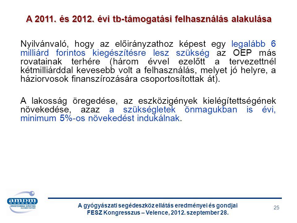 A gyógyászati segédeszköz ellátás eredményei és gondjai FESZ Kongresszus – Velence, 2012. szeptember 28. 25 Nyilvánvaló, hogy az előirányzathoz képest
