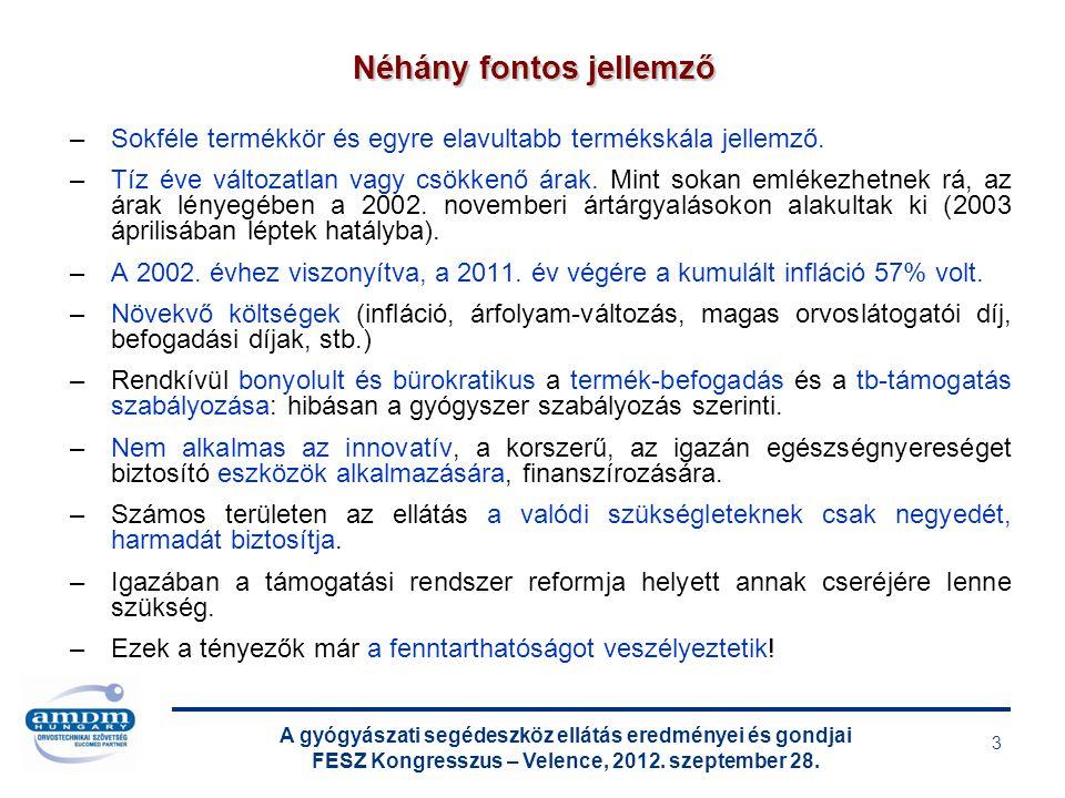 A gyógyászati segédeszköz ellátás eredményei és gondjai FESZ Kongresszus – Velence, 2012. szeptember 28. 3 –Sokféle termékkör és egyre elavultabb term