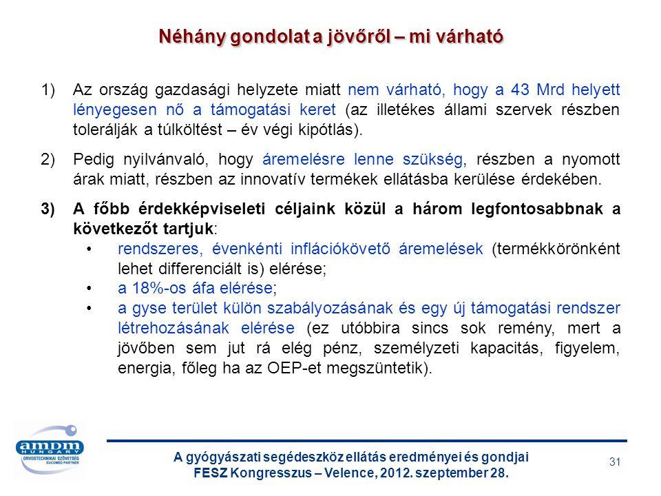 A gyógyászati segédeszköz ellátás eredményei és gondjai FESZ Kongresszus – Velence, 2012. szeptember 28. 31 Néhány gondolat a jövőről – mi várható 1)A