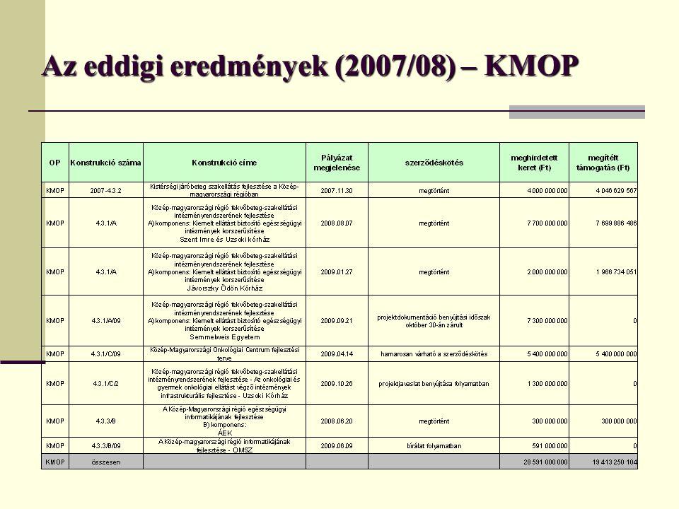 Az eddigi eredmények (2007/08) – KMOP