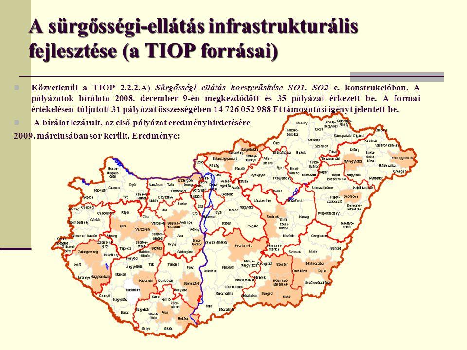 A sürgősségi-ellátás infrastrukturális fejlesztése (a TIOP forrásai)  Közvetlenül a TIOP 2.2.2.A) Sürgősségi ellátás korszerűsítése SO1, SO2 c.