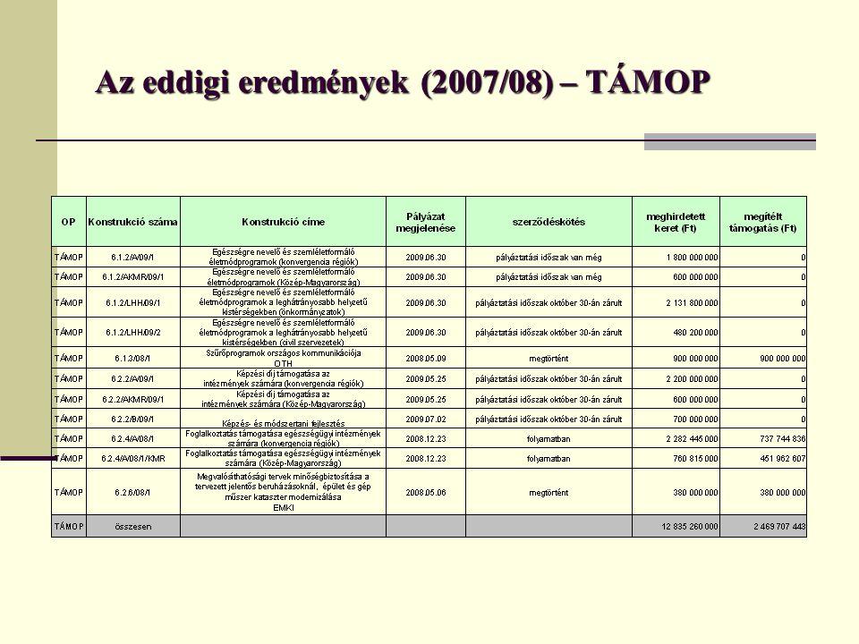 Az eddigi eredmények (2007/08) – TÁMOP