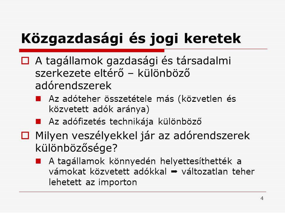 25 A fiskális határok lebontása – 1992 után  1994: 7.