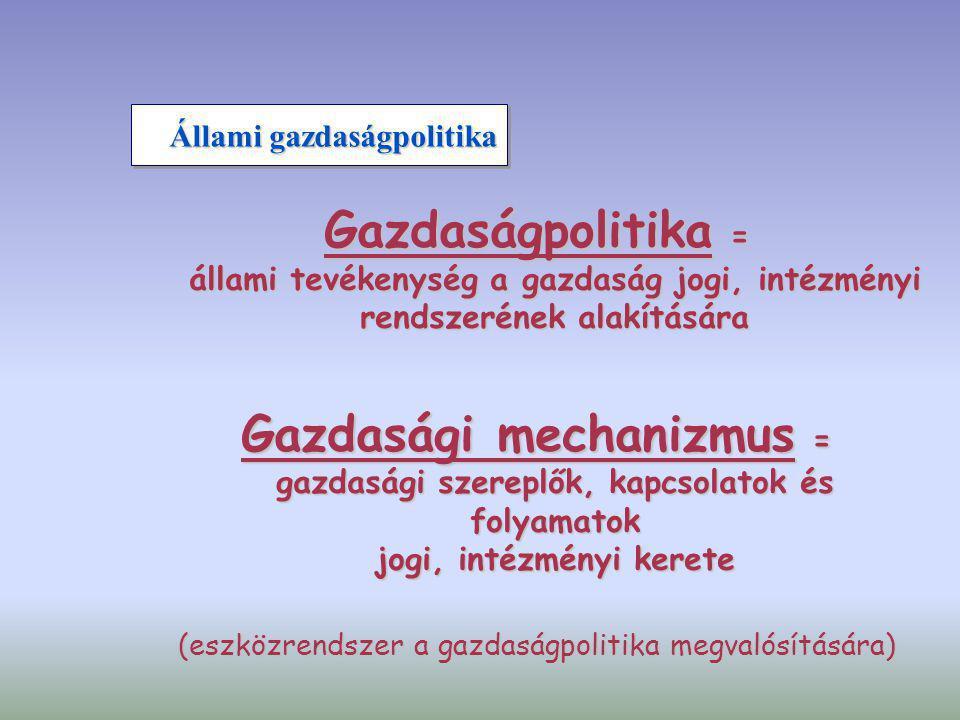 Állami gazdaságpolitika Gazdaságpolitika = állami tevékenység a gazdaság jogi, intézményi rendszerének alakítására Gazdasági mechanizmus = gazdasági s