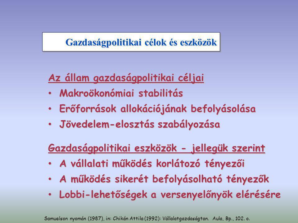 Samuelson nyomán (1987), in: Chikán Attila (1992): Vállalatgazdaságtan. Aula, Bp., 102. o. Gazdaságpolitikai célok és eszközök Az állam gazdaságpoliti
