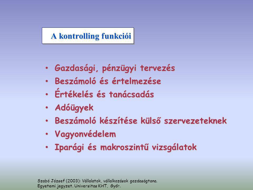 Szabó József (2003): Vállalatok, vállalkozások gazdaságtana. Egyetemi jegyzet. Universitas KHT, Győr. A kontrolling funkciói • Gazdasági, pénzügyi ter