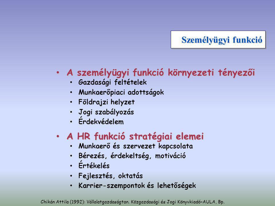 Chikán Attila (1992): Vállalatgazdaságtan. Közgazdasági és Jogi Könyvkiadó–AULA, Bp. Személyügyi funkció • A személyügyi funkció környezeti tényezői •