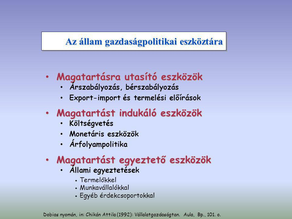 Dobias nyomán, in: Chikán Attila (1992): Vállalatgazdaságtan. Aula, Bp., 101. o. Az állam gazdaságpolitikai eszköztára • Magatartásra utasító eszközök