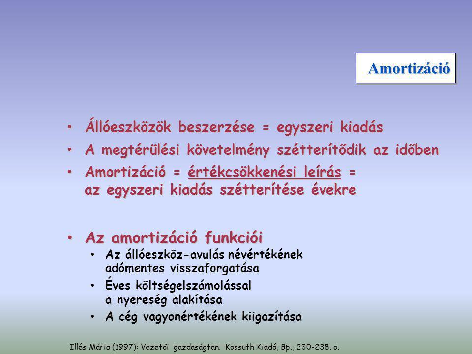 Illés Mária (1997): Vezetői gazdaságtan. Kossuth Kiadó, Bp., 230-238. o. AmortizációAmortizáció • Állóeszközök beszerzése = egyszeri kiadás • A megtér