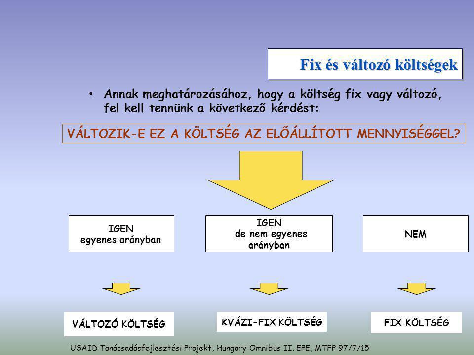 IGEN egyenes arányban VÁLTOZÓ KÖLTSÉG FIX KÖLTSÉG NEM IGEN de nem egyenes arányban KVÁZI-FIX KÖLTSÉG USAID Tanácsadásfejlesztési Projekt, Hungary Omni