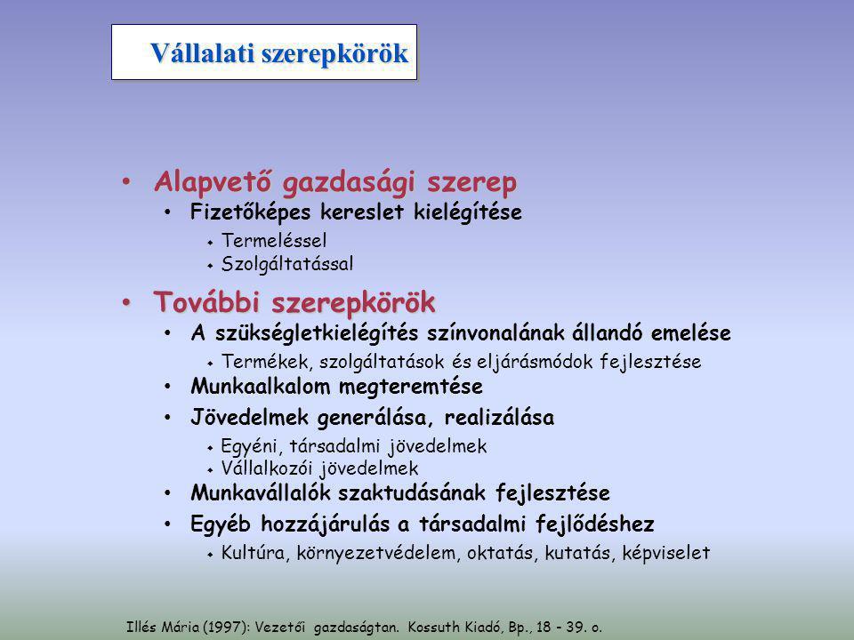 Kocsis József (szerk., 1994): Menedzsment műszakiaknak.