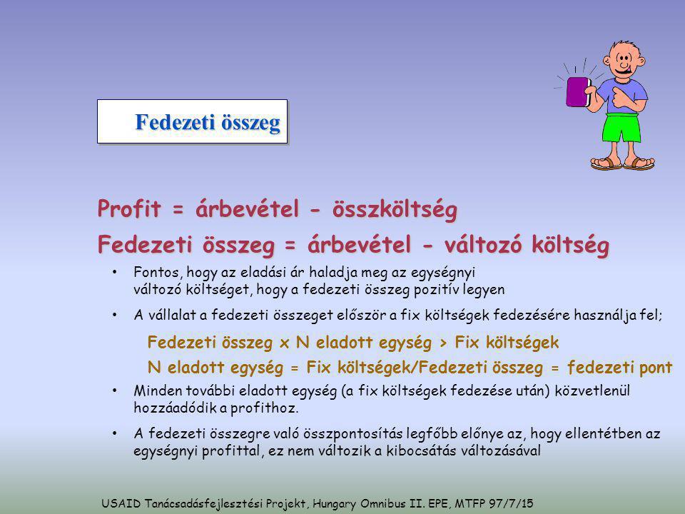 USAID Tanácsadásfejlesztési Projekt, Hungary Omnibus II. EPE, MTFP 97/7/15 Fedezeti összeg Profit = árbevétel - összköltség Fedezeti összeg = árbevéte