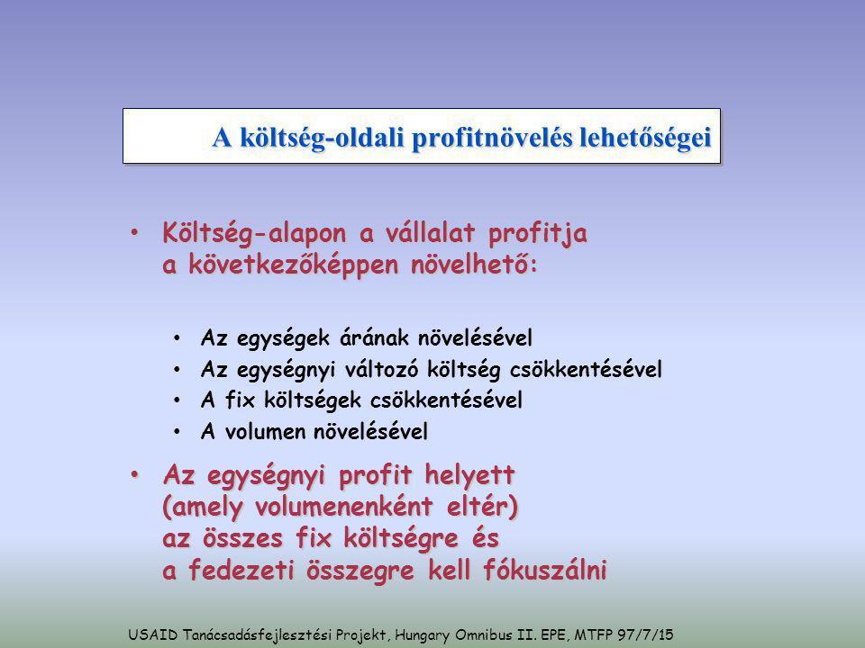 USAID Tanácsadásfejlesztési Projekt, Hungary Omnibus II. EPE, MTFP 97/7/15 A költség-oldali profitnövelés lehetőségei • Költség-alapon a vállalat prof