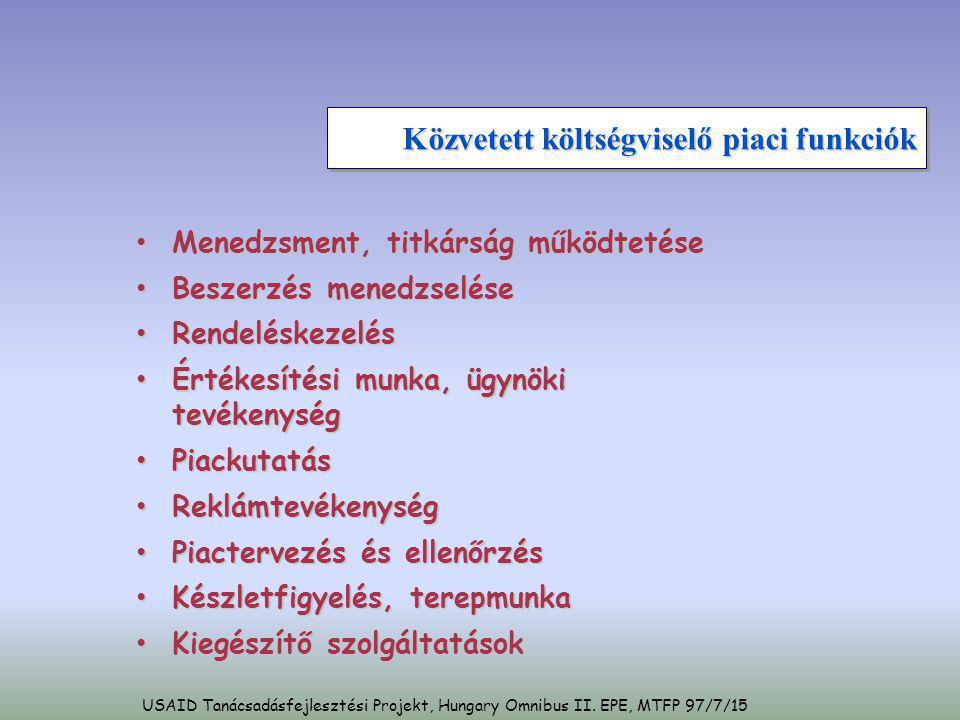 Közvetett költségviselő piaci funkciók USAID Tanácsadásfejlesztési Projekt, Hungary Omnibus II. EPE, MTFP 97/7/15 • Menedzsment, titkárság működtetése