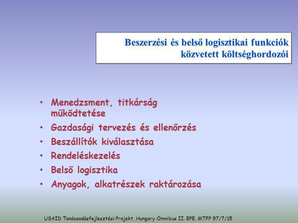 USAID Tanácsadásfejlesztési Projekt, Hungary Omnibus II. EPE, MTFP 97/7/15 Beszerzési és belső logisztikai funkciók közvetett költséghordozói • Menedz