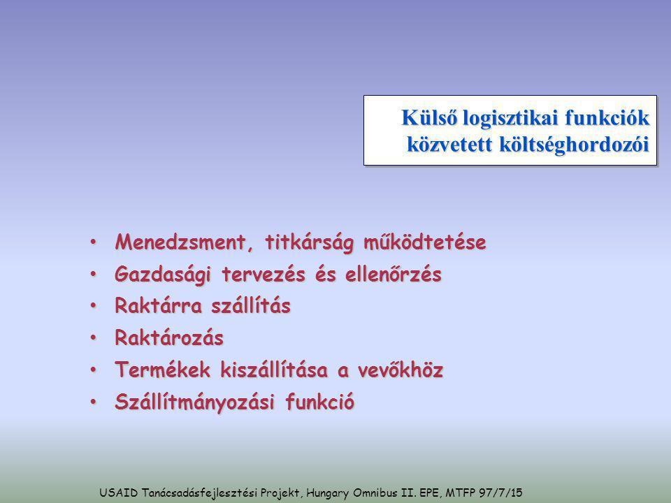 USAID Tanácsadásfejlesztési Projekt, Hungary Omnibus II. EPE, MTFP 97/7/15 Külső logisztikai funkciók közvetett költséghordozói • Menedzsment, titkárs