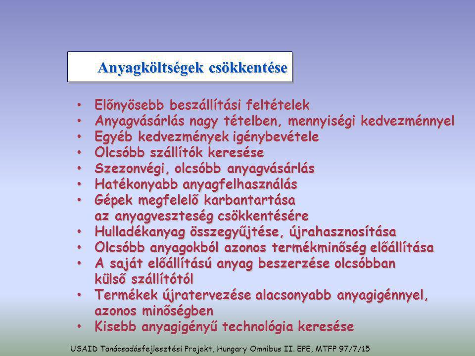 USAID Tanácsadásfejlesztési Projekt, Hungary Omnibus II. EPE, MTFP 97/7/15 Anyagköltségek csökkentése • Előnyösebb beszállítási feltételek • Anyagvásá