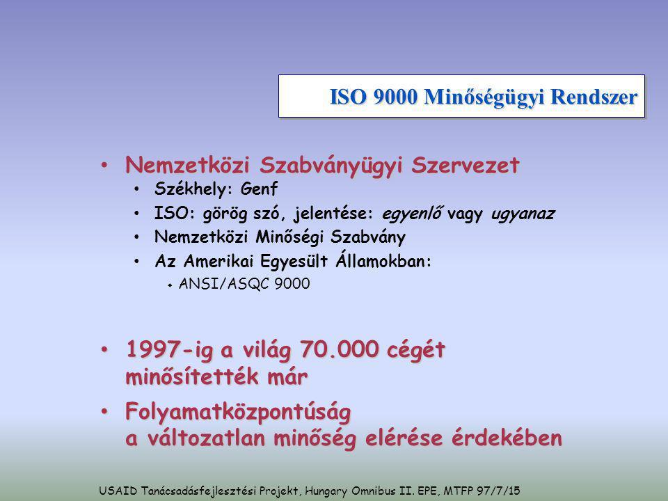 ISO 9000 Minőségügyi Rendszer • Nemzetközi Szabványügyi Szervezet • Székhely: Genf • ISO: görög szó, jelentése: egyenlő vagy ugyanaz • Nemzetközi Minő