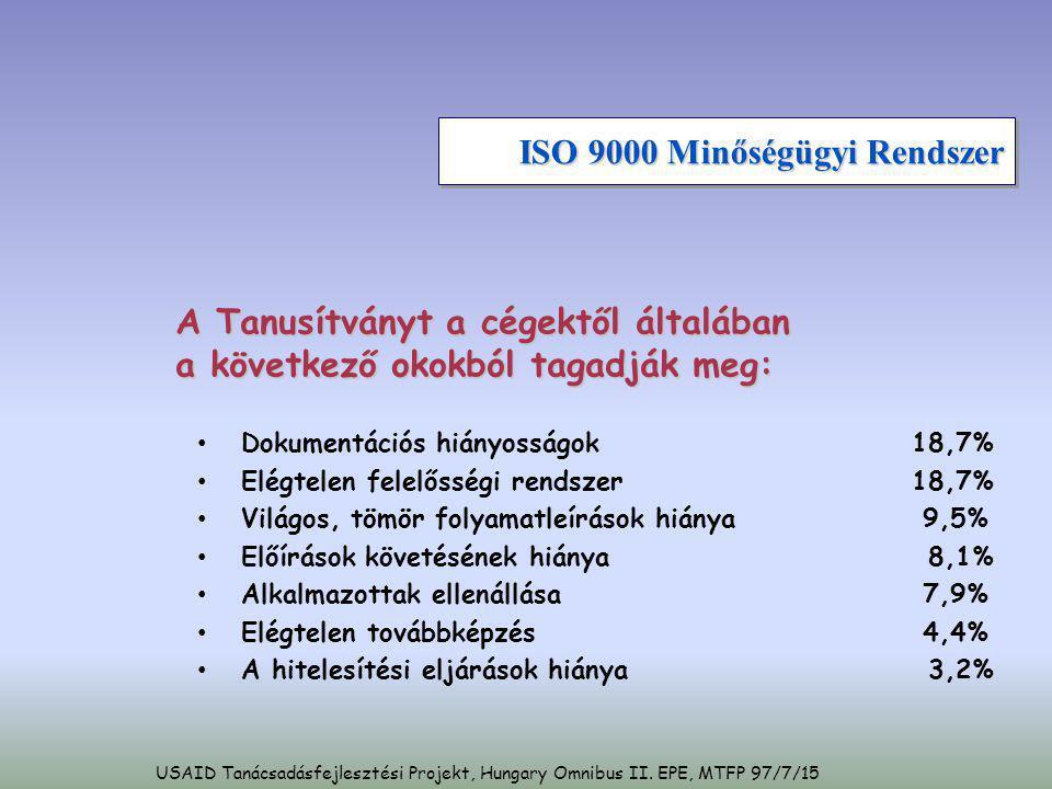 ISO 9000 Minőségügyi Rendszer A Tanusítványt a cégektől általában a következő okokból tagadják meg: • Dokumentációs hiányosságok18,7% • Elégtelen fele