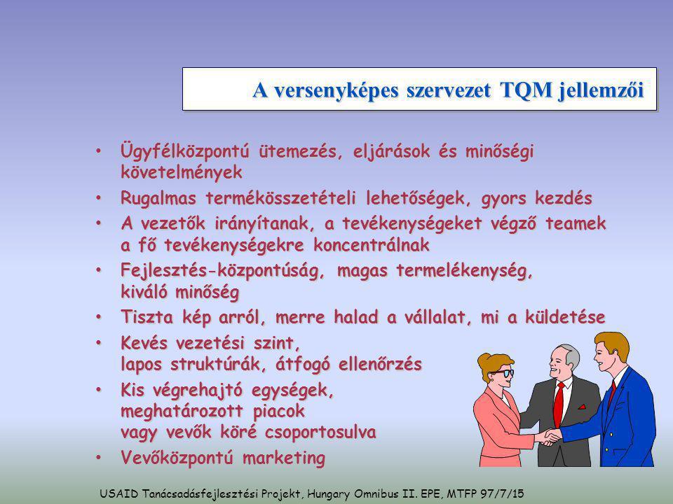 A versenyképes szervezet TQM jellemzői • Ügyfélközpontú ütemezés, eljárások és minőségi követelmények • Rugalmas termékösszetételi lehetőségek, gyors