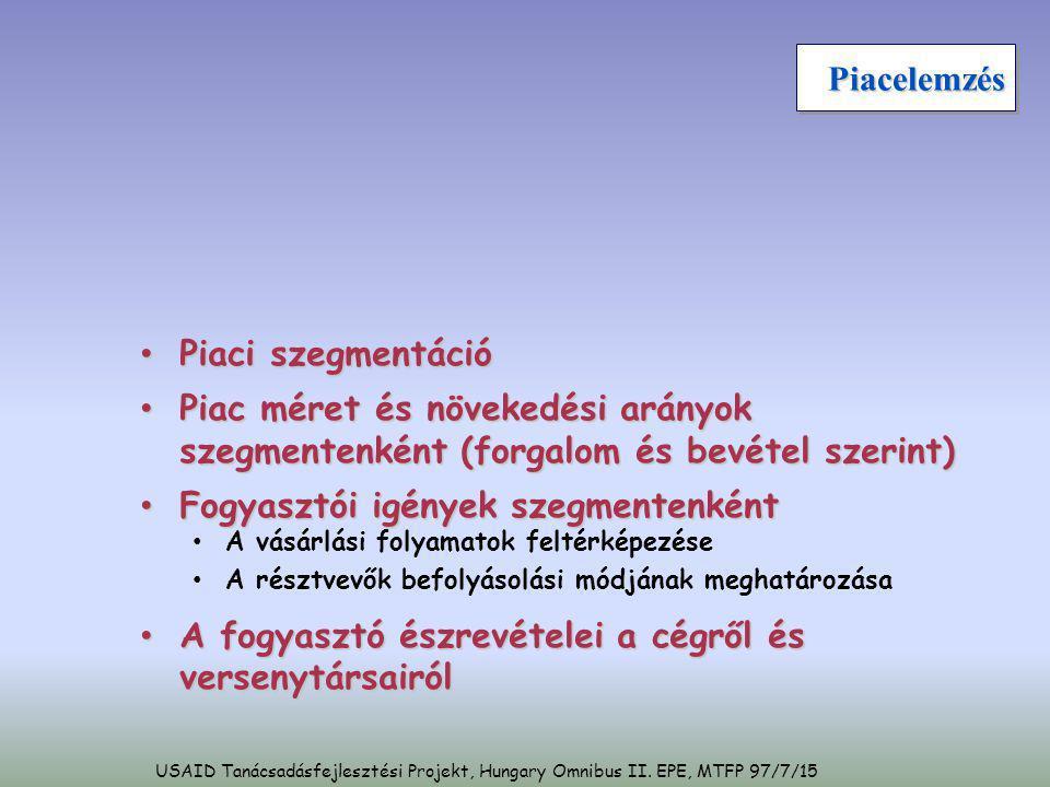 USAID Tanácsadásfejlesztési Projekt, Hungary Omnibus II. EPE, MTFP 97/7/15 PiacelemzésPiacelemzés • Piaci szegmentáció • Piac méret és növekedési arán