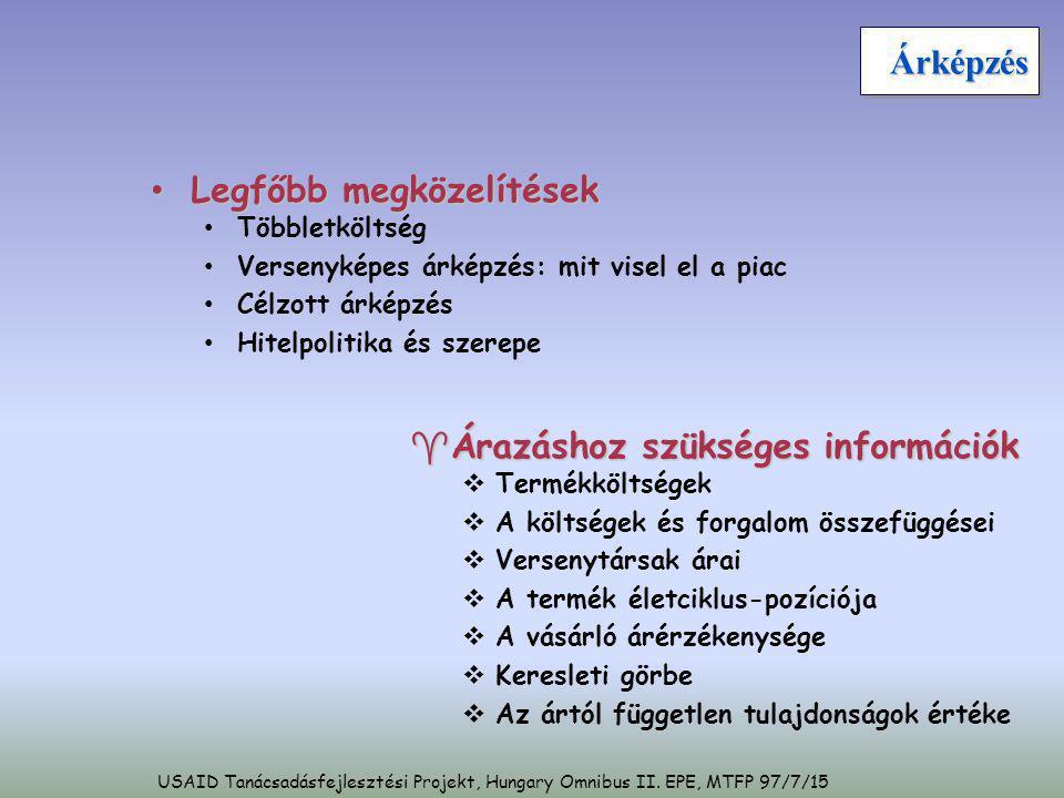 USAID Tanácsadásfejlesztési Projekt, Hungary Omnibus II. EPE, MTFP 97/7/15 ^Árazáshoz szükséges információk vTermékköltségek vA költségek és forgalom