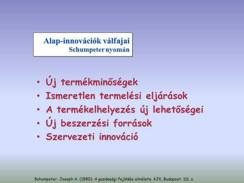 Schumpeter, Joseph A. (1980): A gazdasági fejlődés elmélete. KJK, Budapest. 111. o. Alap-innovációk válfajai Schumpeter nyomán • Új termékminőségek •