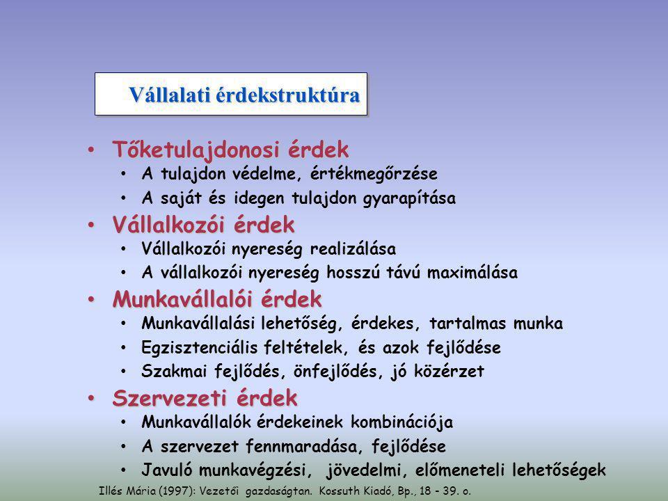 A belső környezet elemzése • Termékskála • Árképzés • Terjesztési csatornák • Szolgáltatások • Erőforrás-audit • Gyártási audit • Pénzügyi audit USAID Tanácsadásfejlesztési Projekt, Hungary Omnibus II.