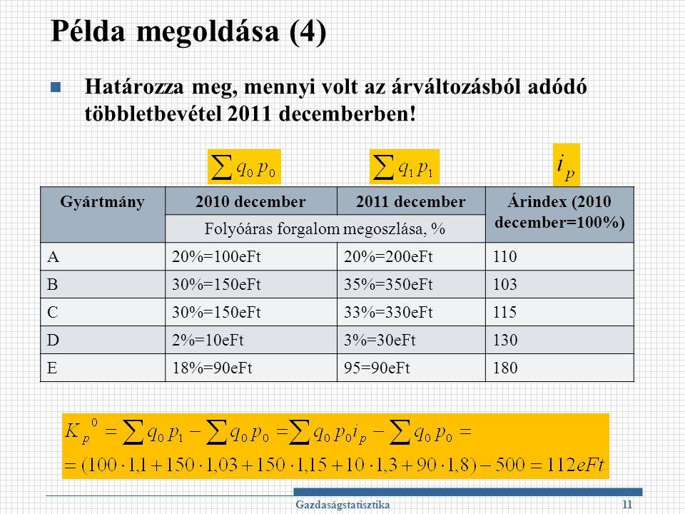 Példa megoldása (4)  Határozza meg, mennyi volt az árváltozásból adódó többletbevétel 2011 decemberben.