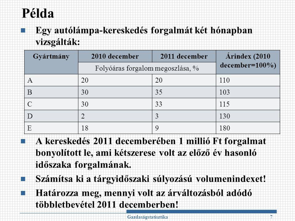 Példa megoldása (1)  A kereskedés 2011 decemberében 1 millió Ft forgalmat bonyolított le, ami kétszerese volt az előző év hasonló időszaka forgalmának.