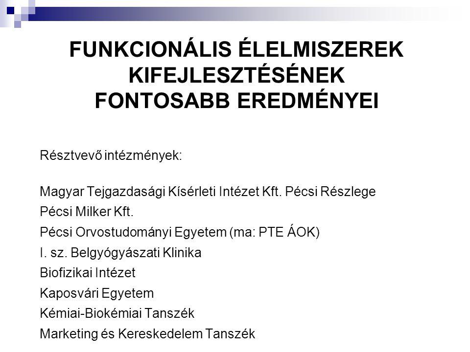 FUNKCIONÁLIS ÉLELMISZEREK KIFEJLESZTÉSÉNEK FONTOSABB EREDMÉNYEI Résztvevő intézmények: Magyar Tejgazdasági Kísérleti Intézet Kft.