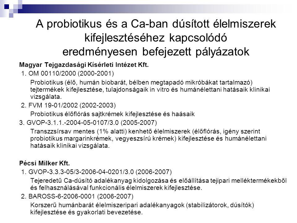 A probiotikus és a Ca-ban dúsított élelmiszerek kifejlesztéséhez kapcsolódó eredményesen befejezett pályázatok Magyar Tejgazdasági Kísérleti Intézet Kft.