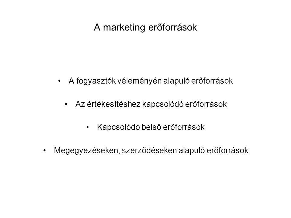 A marketing erőforrások •A fogyasztók véleményén alapuló erőforrások •Az értékesítéshez kapcsolódó erőforrások •Kapcsolódó belső erőforrások •Megegyez
