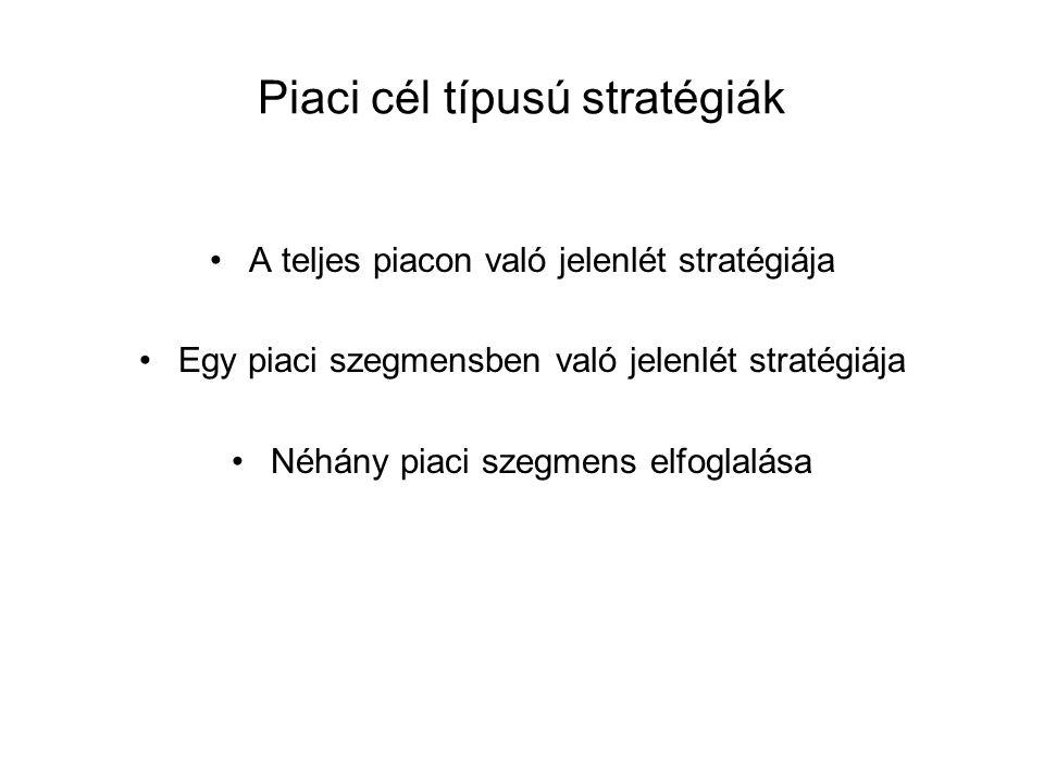 Piaci cél típusú stratégiák •A teljes piacon való jelenlét stratégiája •Egy piaci szegmensben való jelenlét stratégiája •Néhány piaci szegmens elfogla