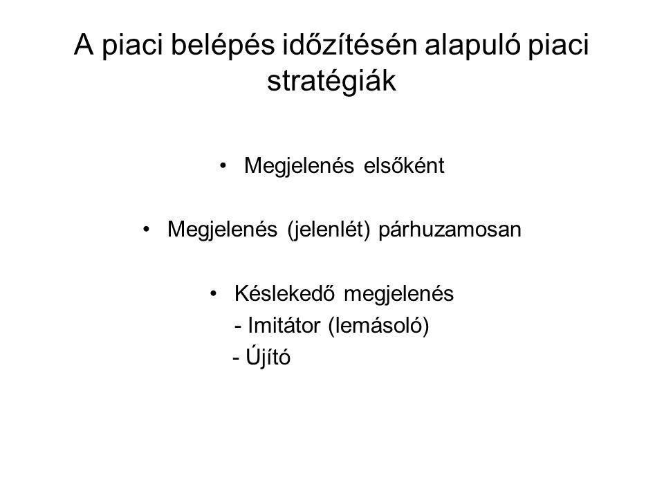 A piaci belépés időzítésén alapuló piaci stratégiák •Megjelenés elsőként •Megjelenés (jelenlét) párhuzamosan •Késlekedő megjelenés - Imitátor (lemásol