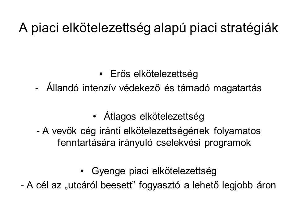 A piaci elkötelezettség alapú piaci stratégiák •Erős elkötelezettség -Állandó intenzív védekező és támadó magatartás •Átlagos elkötelezettség - A vevő