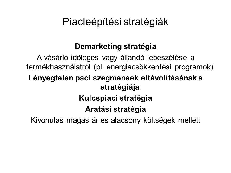 Piacleépítési stratégiák Demarketing stratégia A vásárló időleges vagy állandó lebeszélése a termékhasználatról (pl. energiacsökkentési programok) Lén